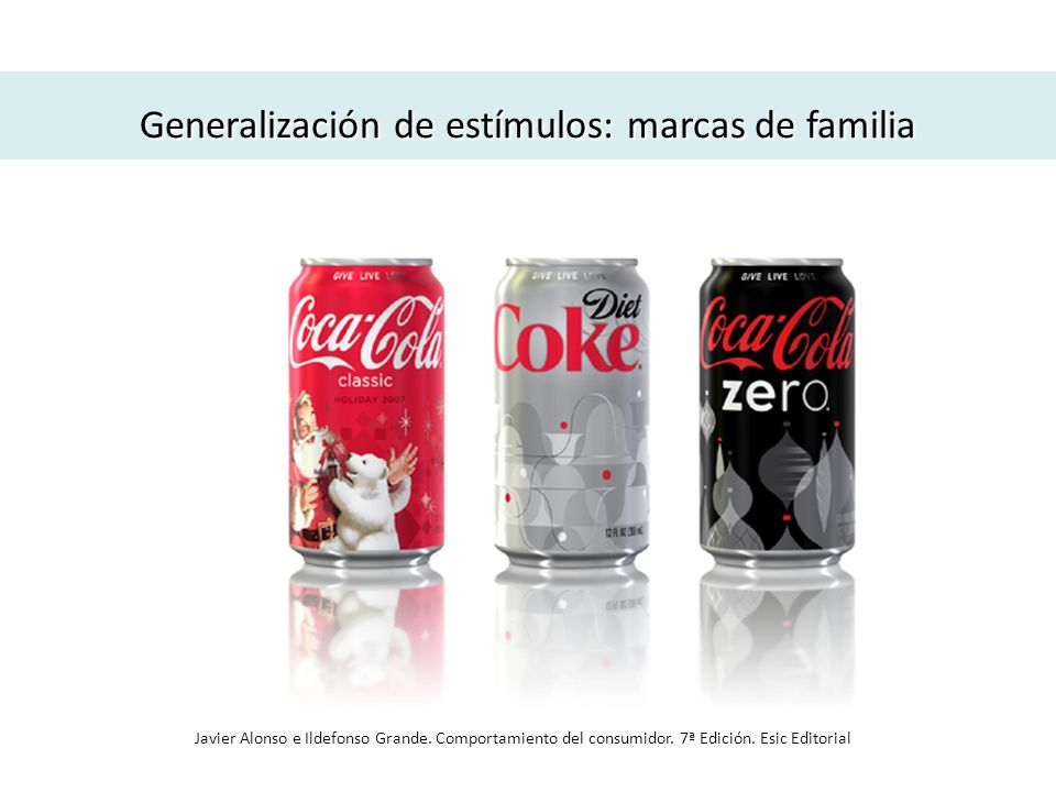 Generalización de estímulos: marcas de familia