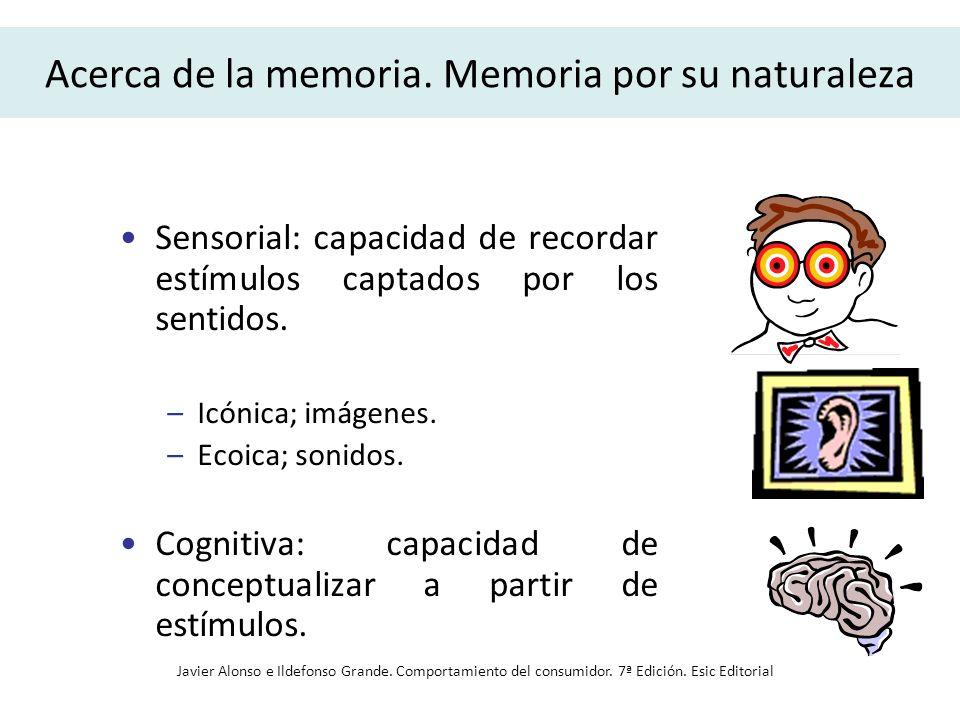 Acerca de la memoria. Memoria por su naturaleza