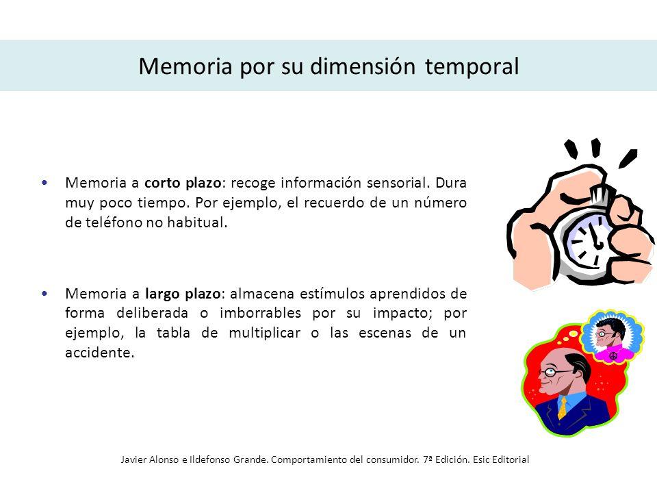 Memoria por su dimensión temporal