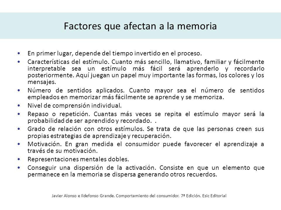Factores que afectan a la memoria