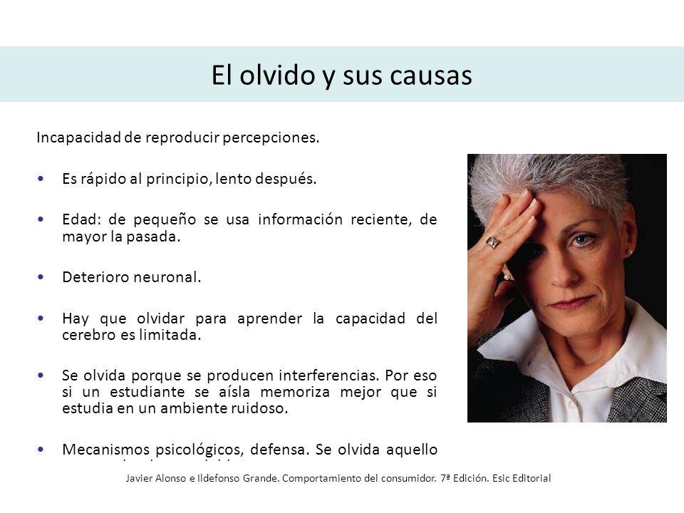 El olvido y sus causas Incapacidad de reproducir percepciones.