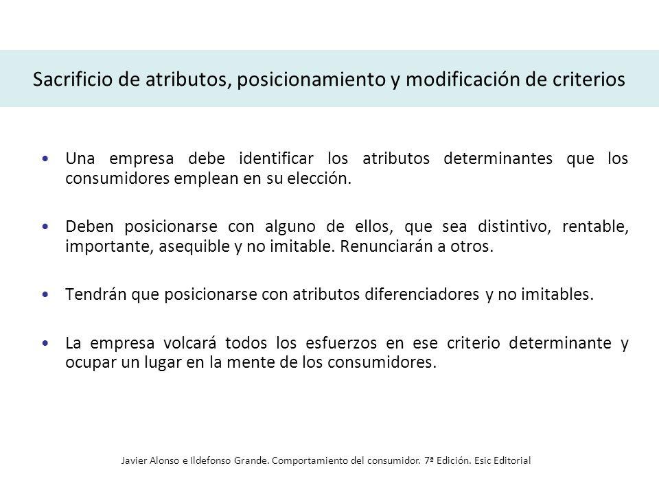 Sacrificio de atributos, posicionamiento y modificación de criterios