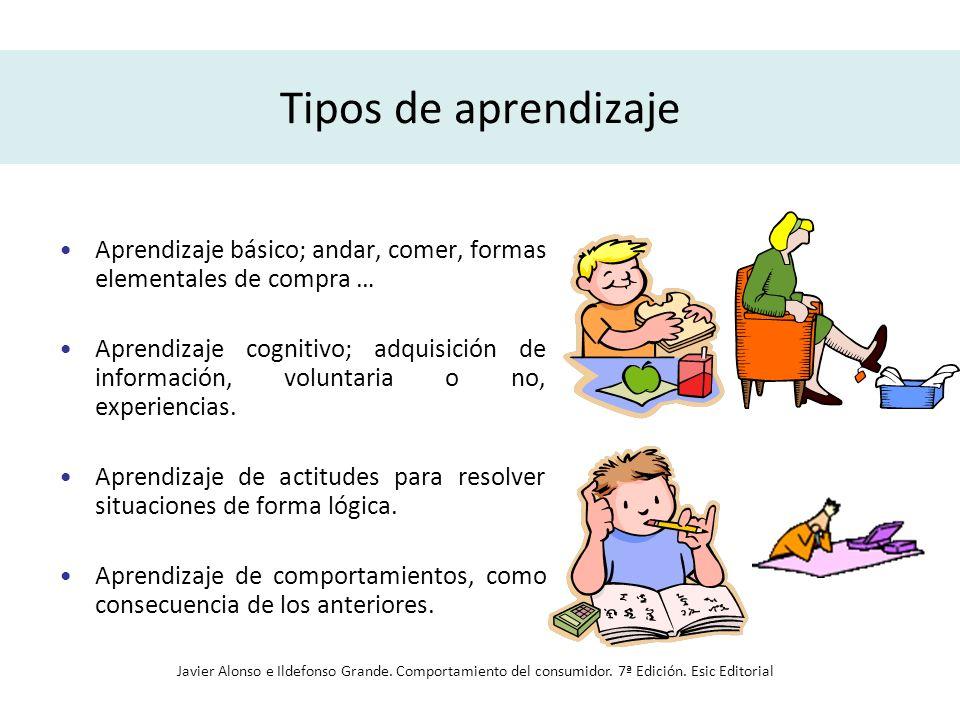 Tipos de aprendizaje Aprendizaje básico; andar, comer, formas elementales de compra …