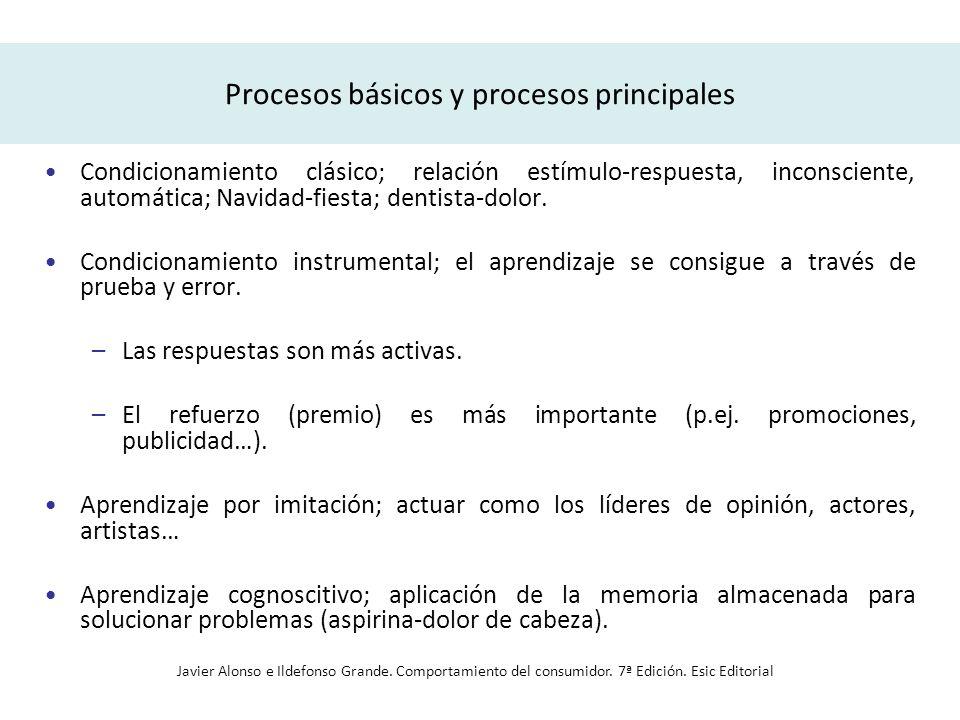 Procesos básicos y procesos principales