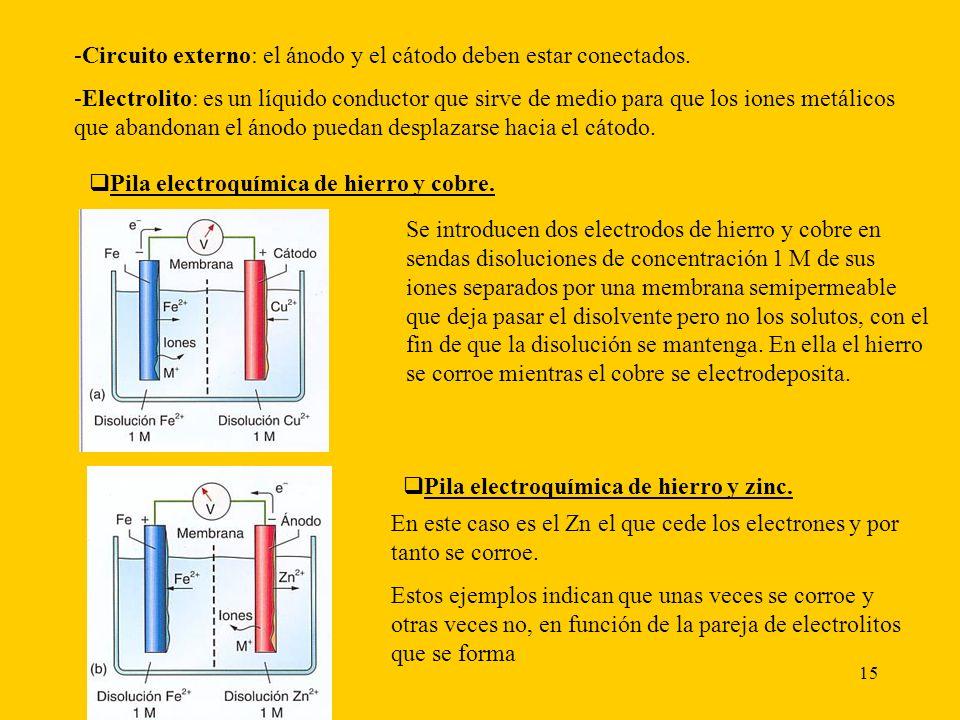 Circuito externo: el ánodo y el cátodo deben estar conectados.