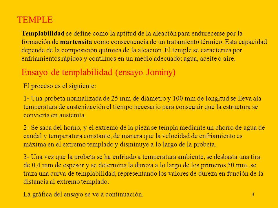 Ensayo de templabilidad (ensayo Jominy)