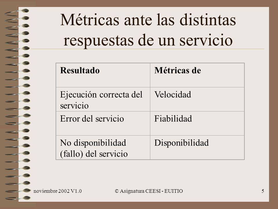 Métricas ante las distintas respuestas de un servicio