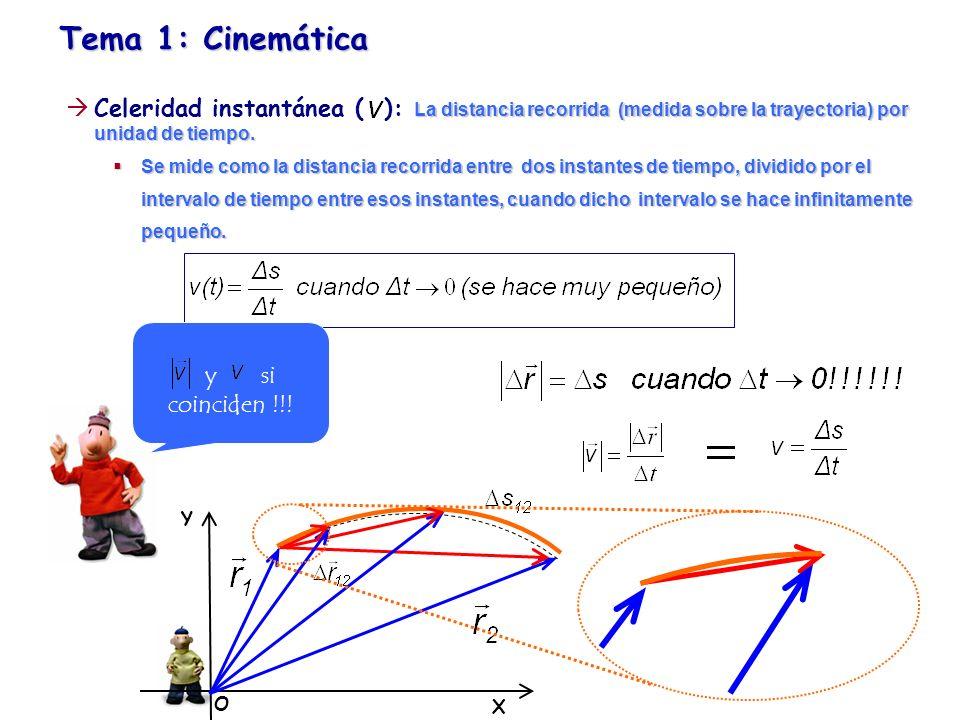 Tema 1: Cinemática Celeridad instantánea ( ): La distancia recorrida (medida sobre la trayectoria) por unidad de tiempo.