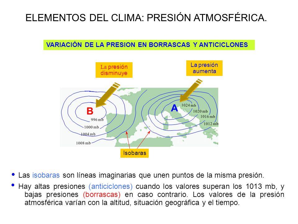 ELEMENTOS DEL CLIMA: PRESIÓN ATMOSFÉRICA.