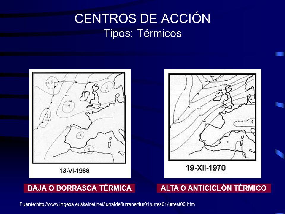 CENTROS DE ACCIÓN Tipos: Térmicos