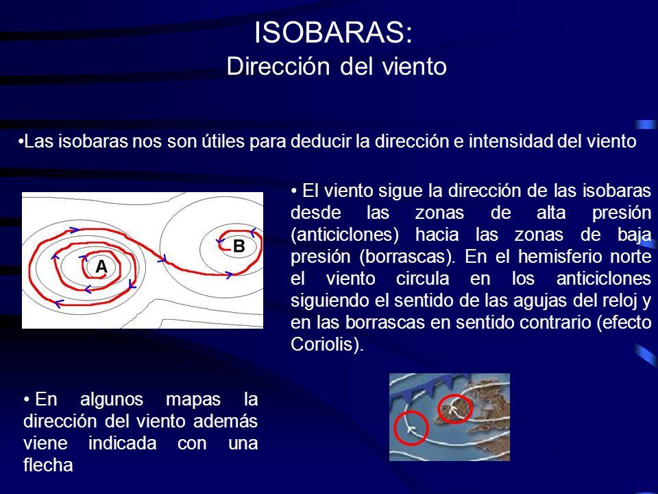 ISOBARAS: Dirección del viento