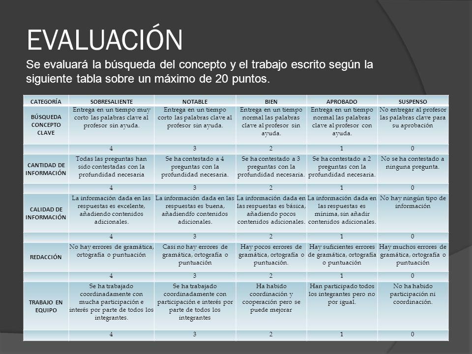 BÚSQUEDA CONCEPTO CLAVE CANTIDAD DE INFORMACIÓN CALIDAD DE INFORMACIÓN