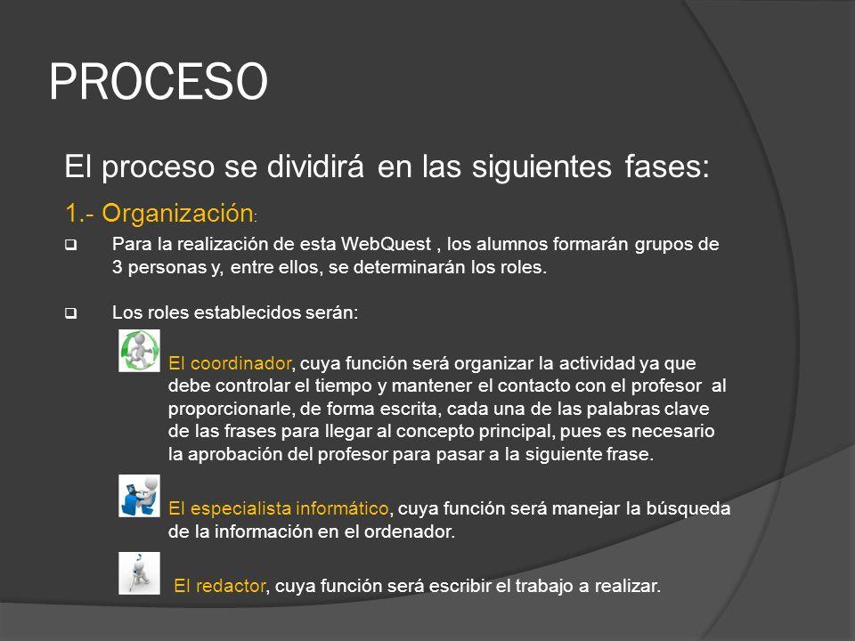 PROCESO El proceso se dividirá en las siguientes fases: