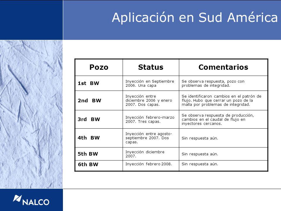 Aplicación en Sud América