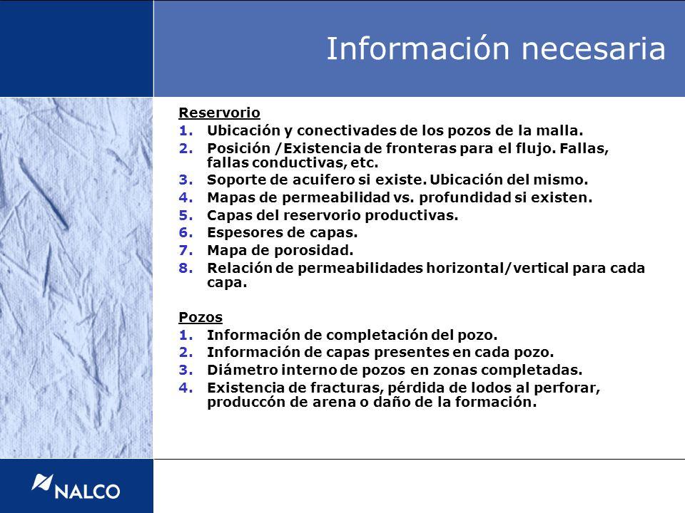 Información necesaria