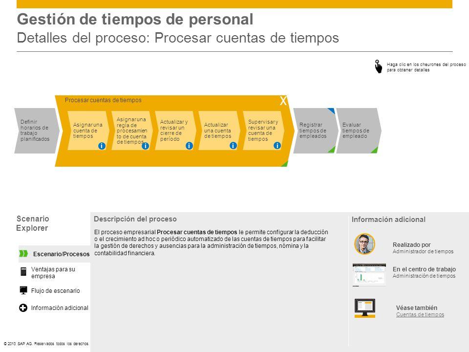 Gestión de tiempos de personal Detalles del proceso: Procesar cuentas de tiempos
