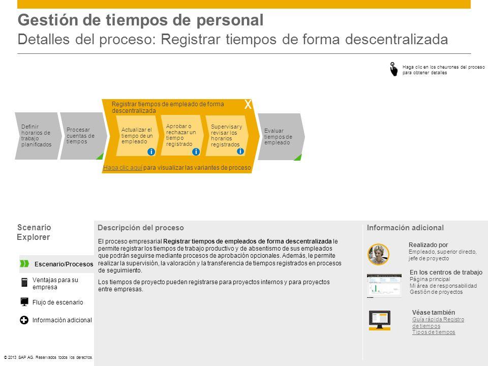 Gestión de tiempos de personal Detalles del proceso: Registrar tiempos de forma descentralizada