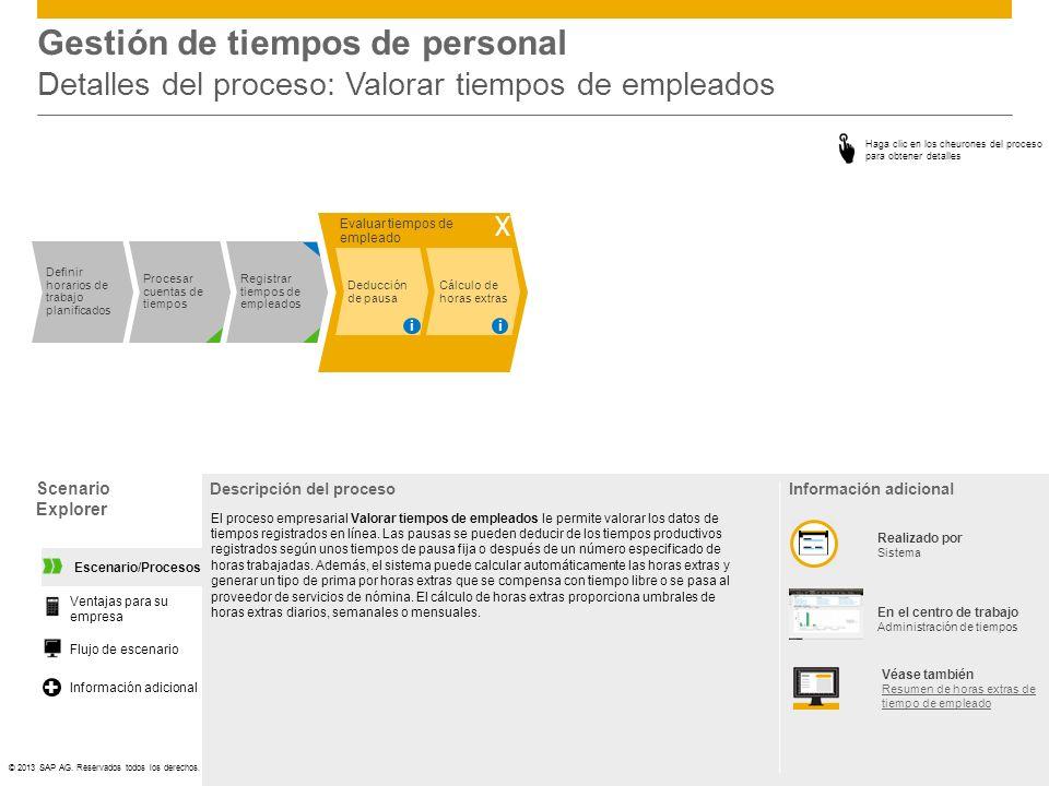 Gestión de tiempos de personal Detalles del proceso: Valorar tiempos de empleados