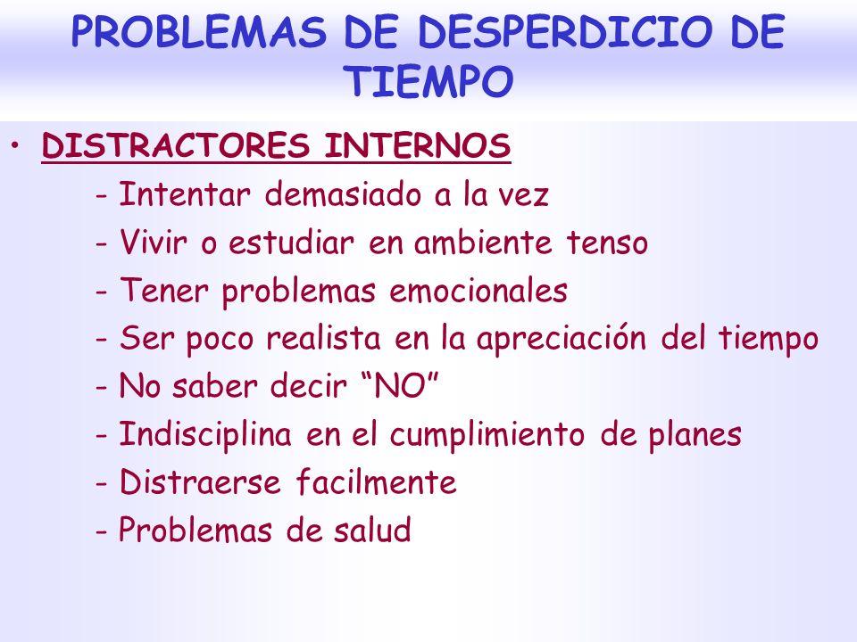 PROBLEMAS DE DESPERDICIO DE TIEMPO