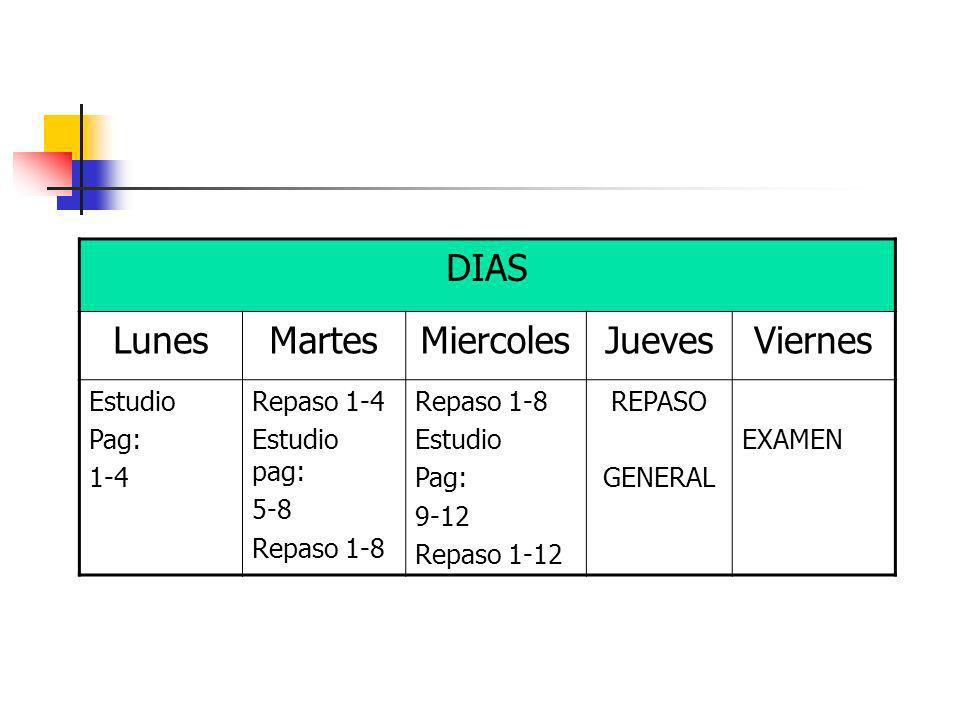DIAS Lunes Martes Miercoles Jueves Viernes Estudio Pag: 1-4 Repaso 1-4