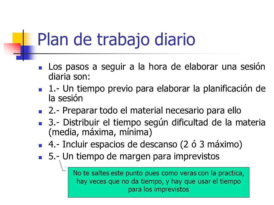 Plan de trabajo diario Los pasos a seguir a la hora de elaborar una sesión diaria son:
