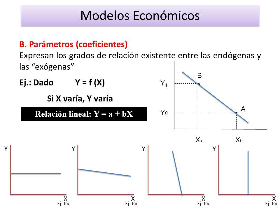 Relación lineal: Y = a + bX