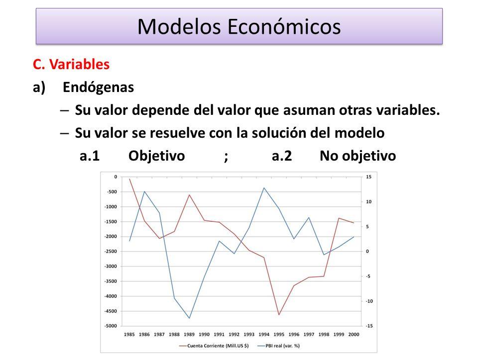 Modelos Económicos C. Variables a) Endógenas