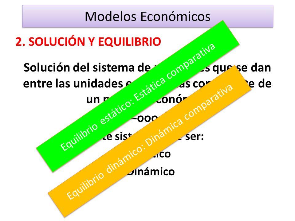 Modelos Económicos 2. SOLUCIÓN Y EQUILIBRIO
