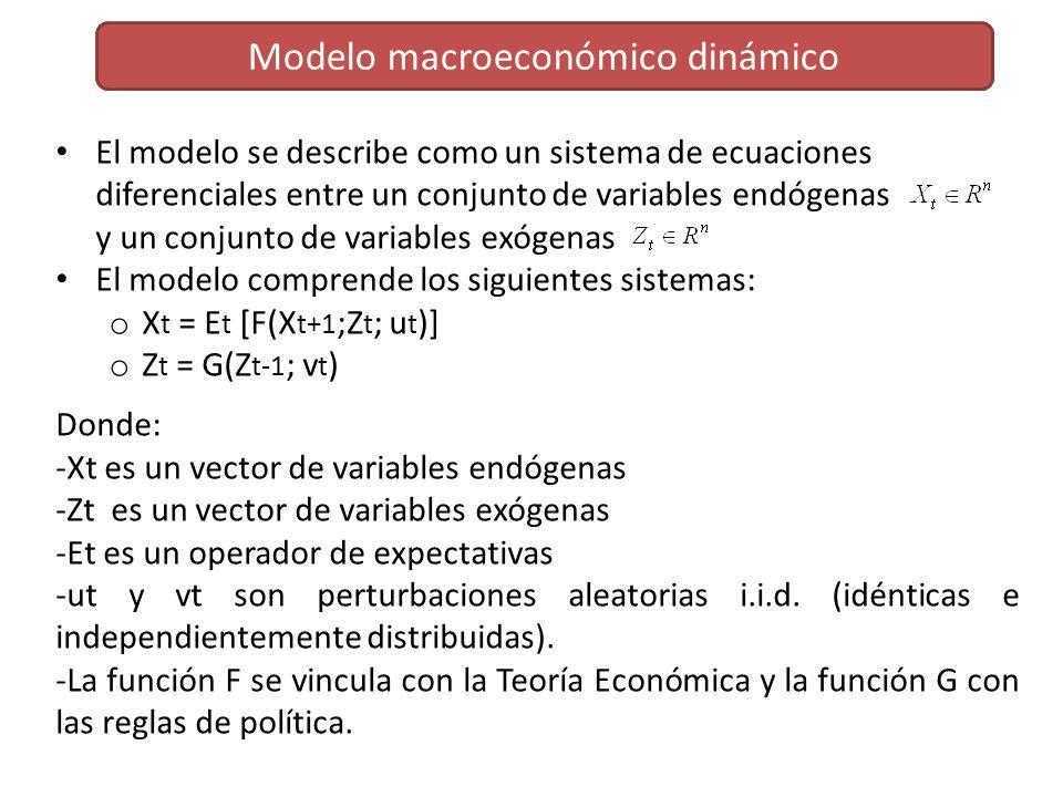 Modelo macroeconómico dinámico