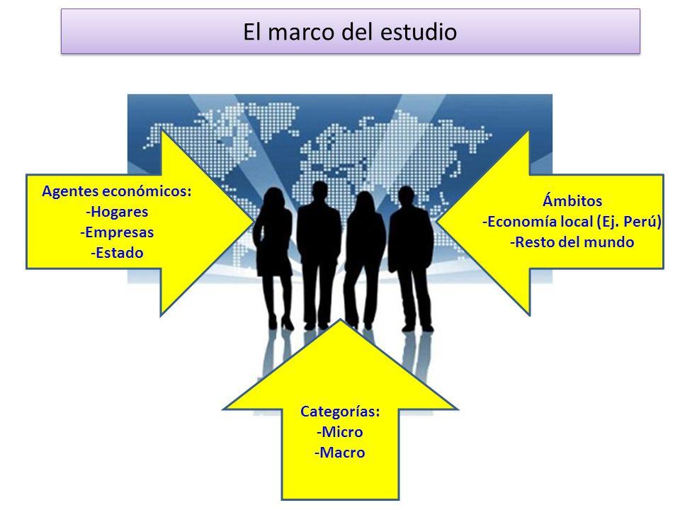 -Economía local (Ej. Perú)