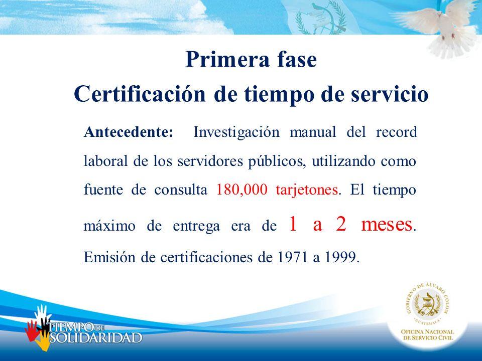 Certificación de tiempo de servicio