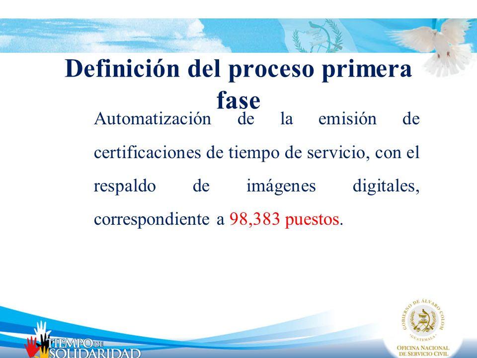 Definición del proceso primera fase