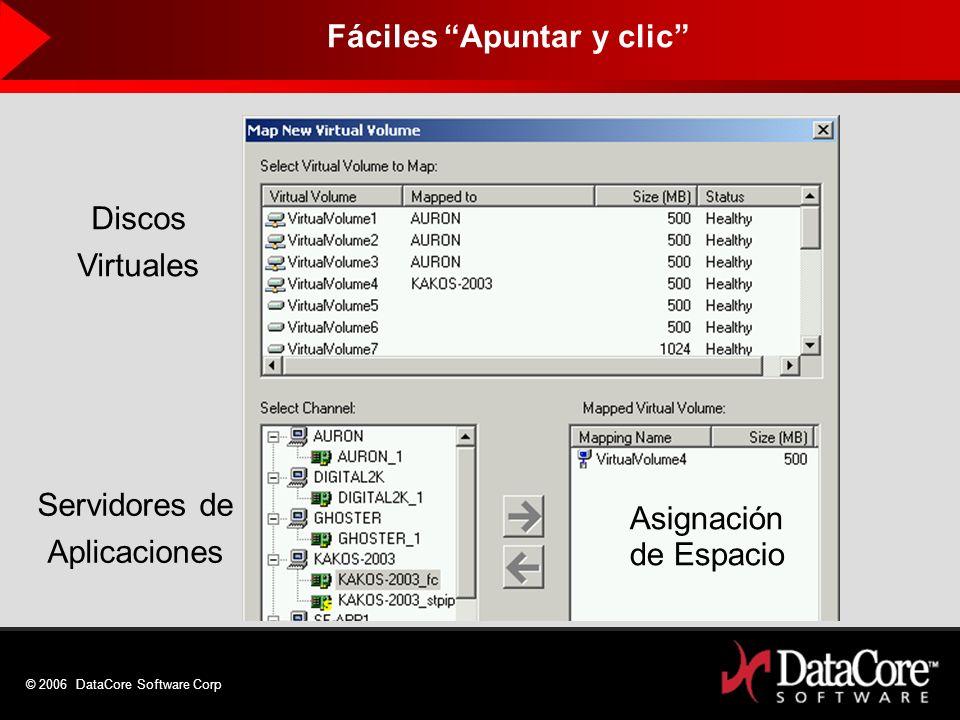 Fáciles Apuntar y clic
