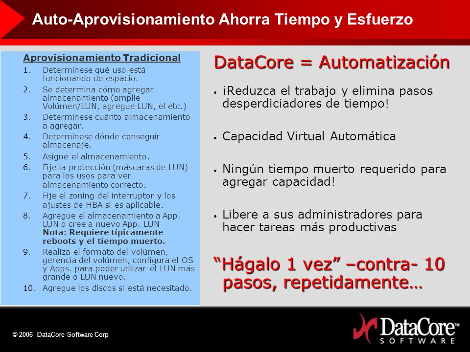 DataCore = Automatización