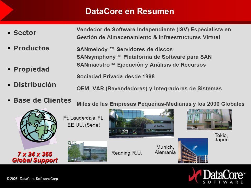 DataCore en Resumen Sector Productos Propiedad Distribución