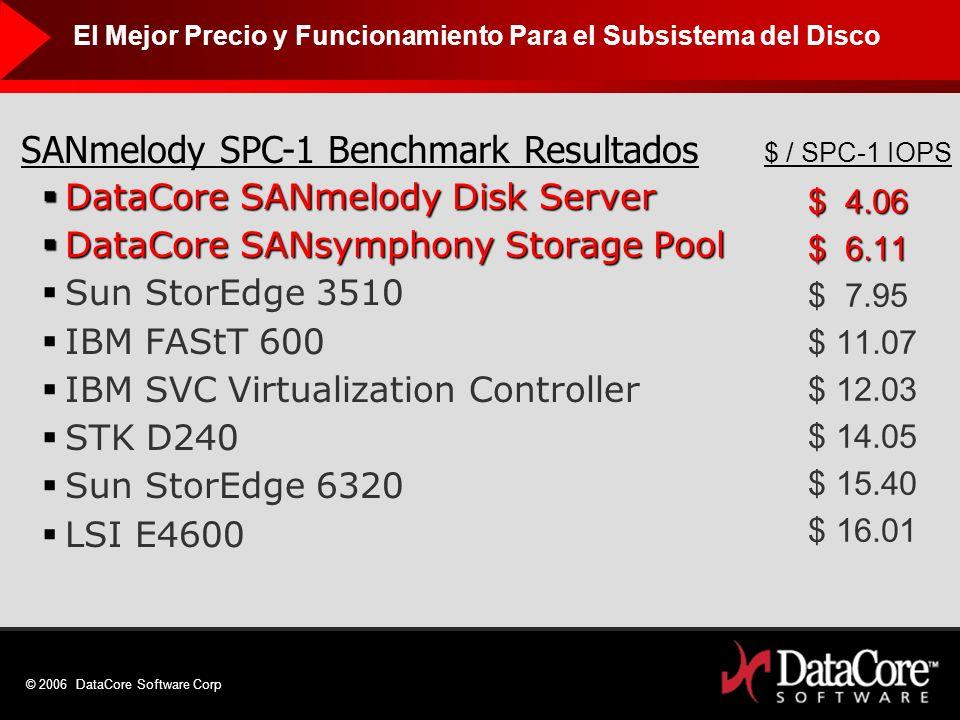 SANmelody SPC-1 Benchmark Resultados