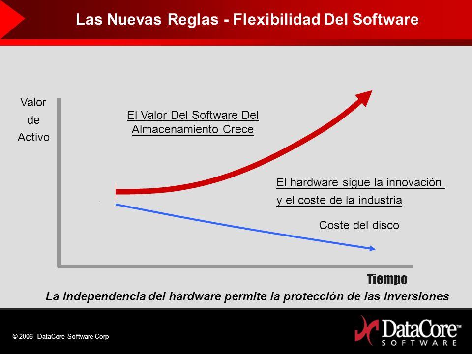 La independencia del hardware permite la protección de las inversiones