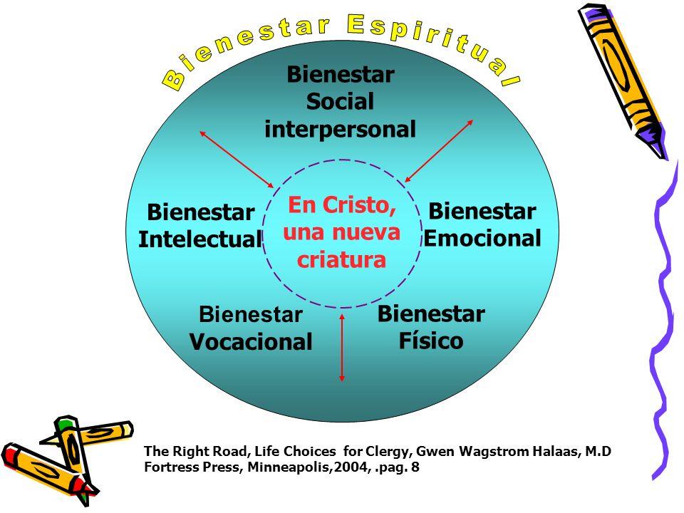 Bienestar Espiritual Bienestar Social interpersonal En Cristo,