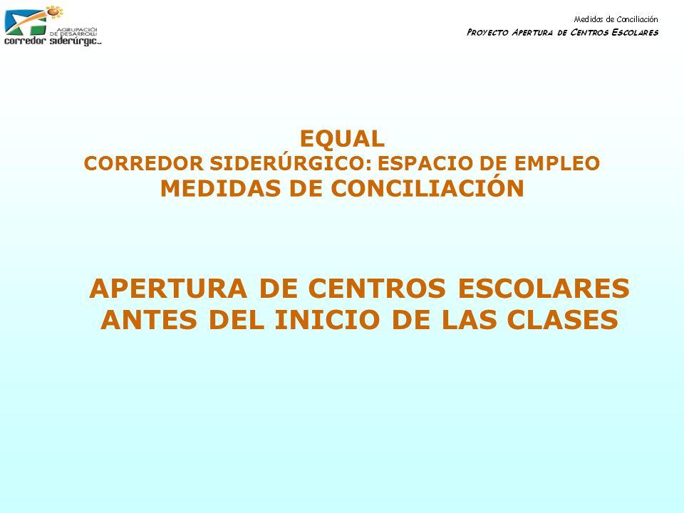 EQUAL CORREDOR SIDERÚRGICO: ESPACIO DE EMPLEO MEDIDAS DE CONCILIACIÓN