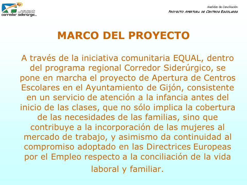 MARCO DEL PROYECTO