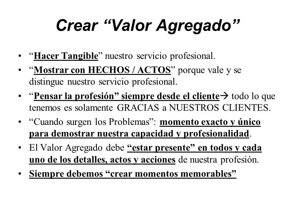 Crear Valor Agregado
