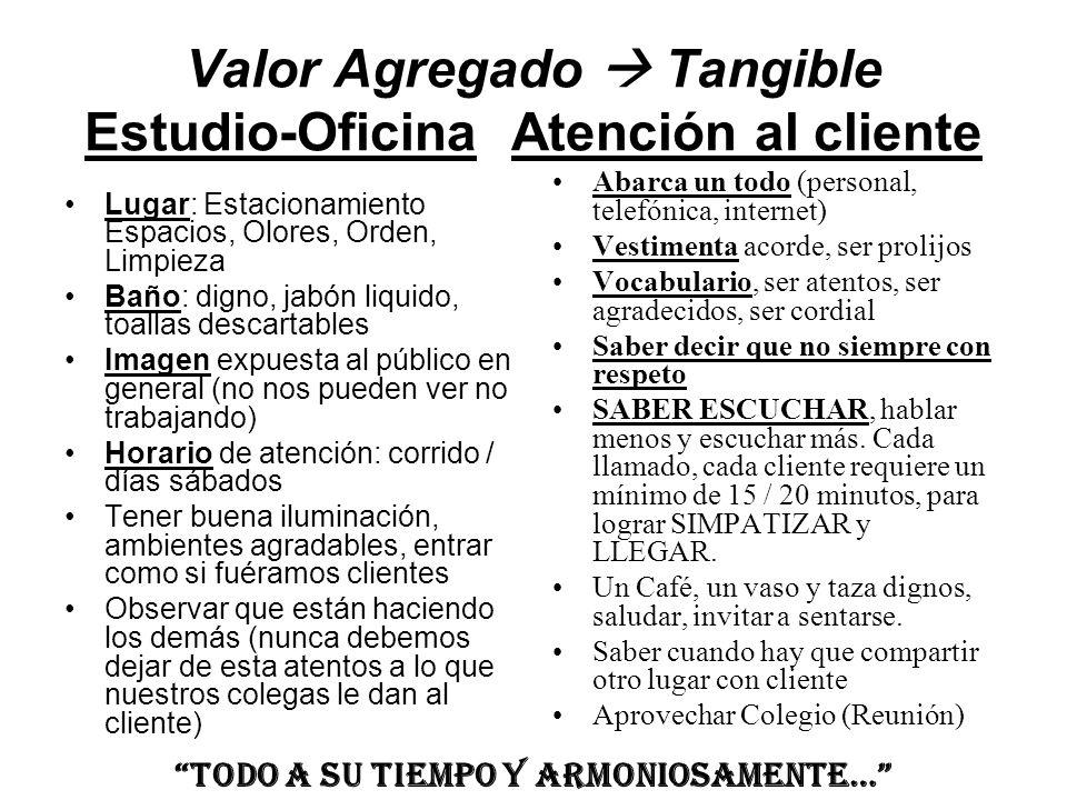 Valor Agregado  Tangible Estudio-Oficina Atención al cliente