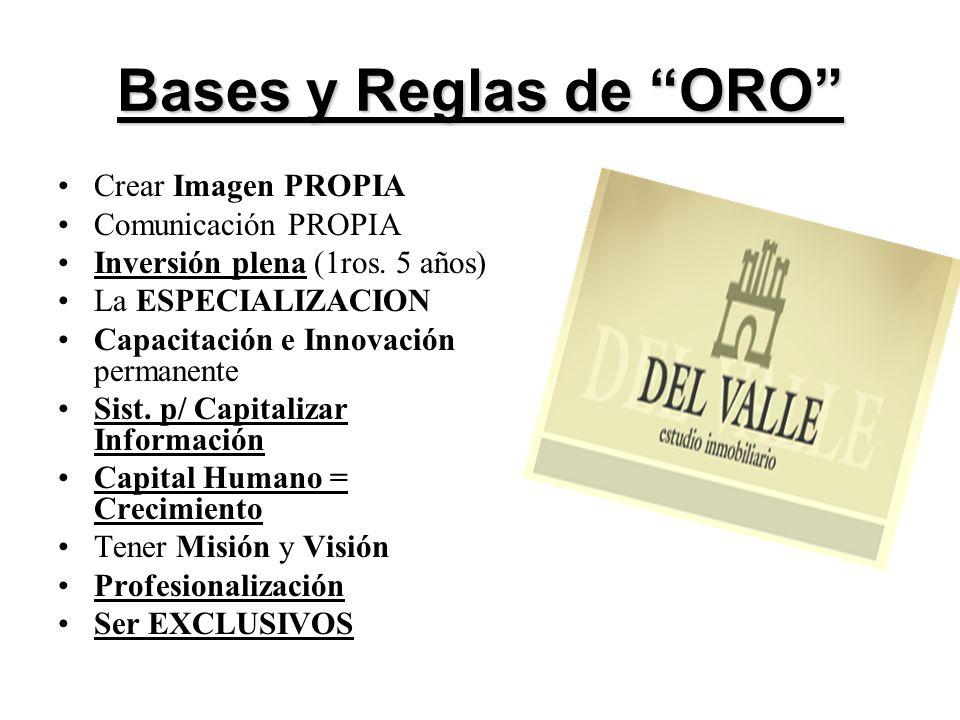 Bases y Reglas de ORO Crear Imagen PROPIA Comunicación PROPIA
