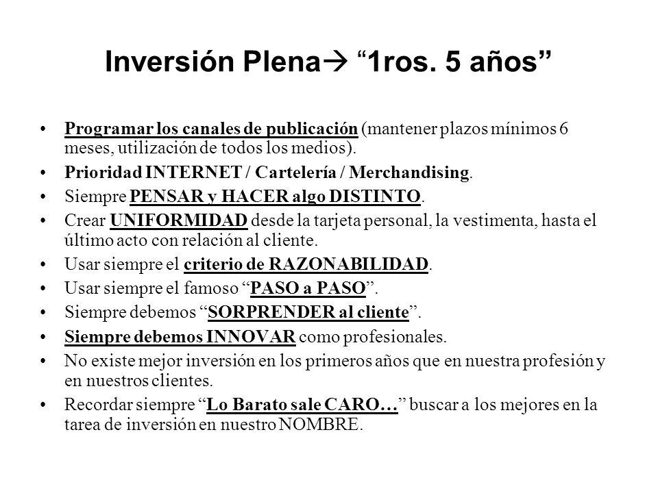 Inversión Plena 1ros. 5 años