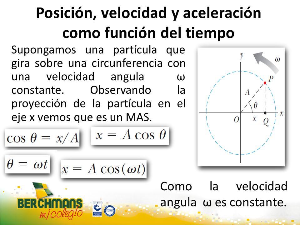 Posición, velocidad y aceleración como función del tiempo