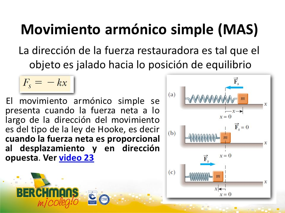 Movimiento armónico simple (MAS)