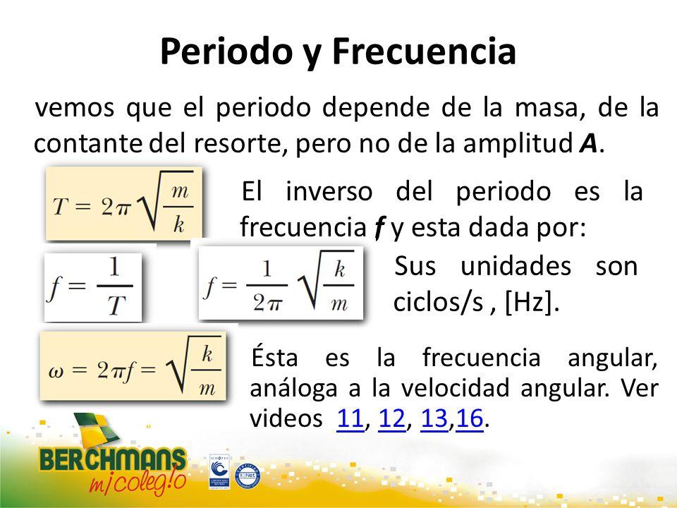 Periodo y Frecuencia vemos que el periodo depende de la masa, de la contante del resorte, pero no de la amplitud A.