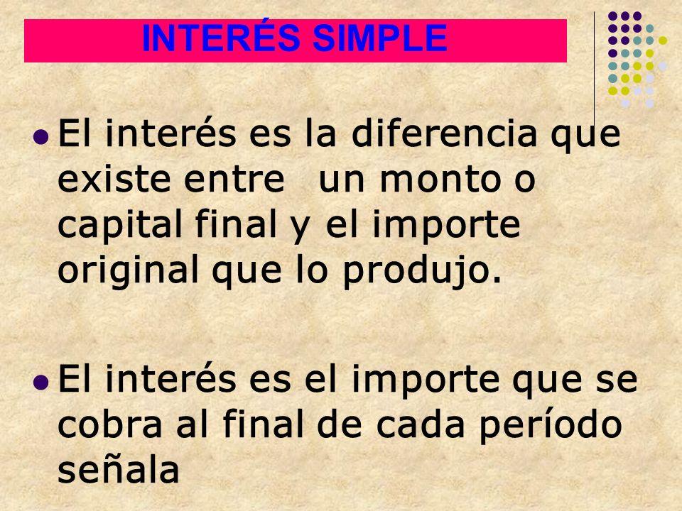 El interés es el importe que se cobra al final de cada período señala