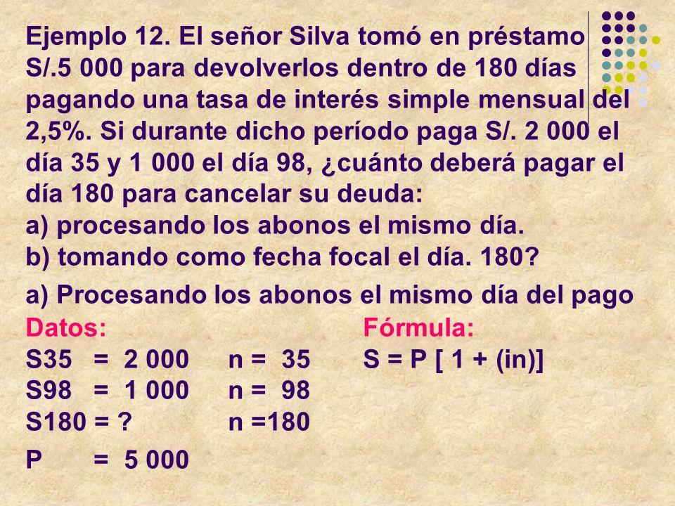 Ejemplo 12. El señor Silva tomó en préstamo S/
