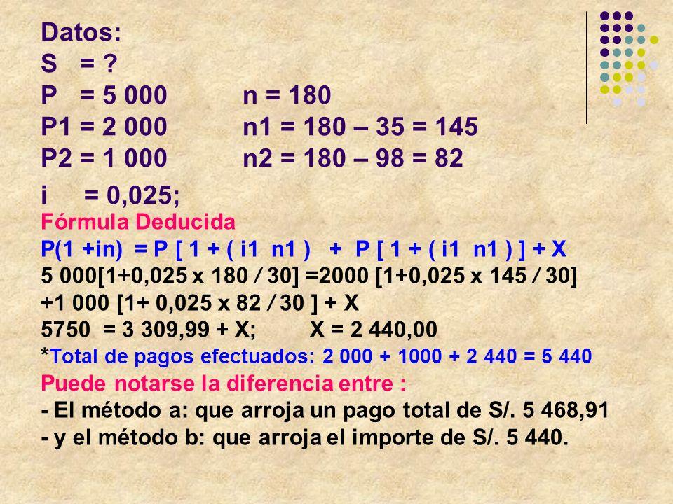 Datos: S = P = 5 000 n = 180 P1 = 2 000 n1 = 180 – 35 = 145 P2 = 1 000 n2 = 180 – 98 = 82 i = 0,025;